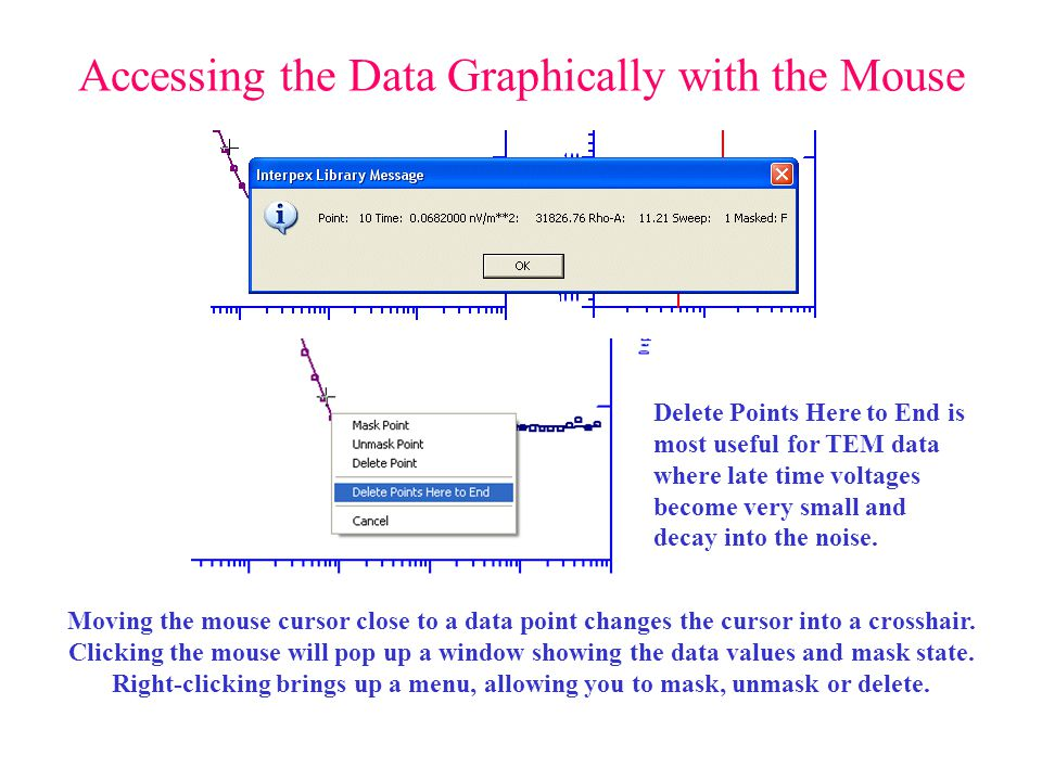 Accessing the Data Graphically with the Mouse