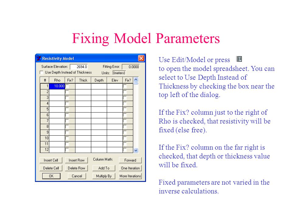 Fixing Model Parameters