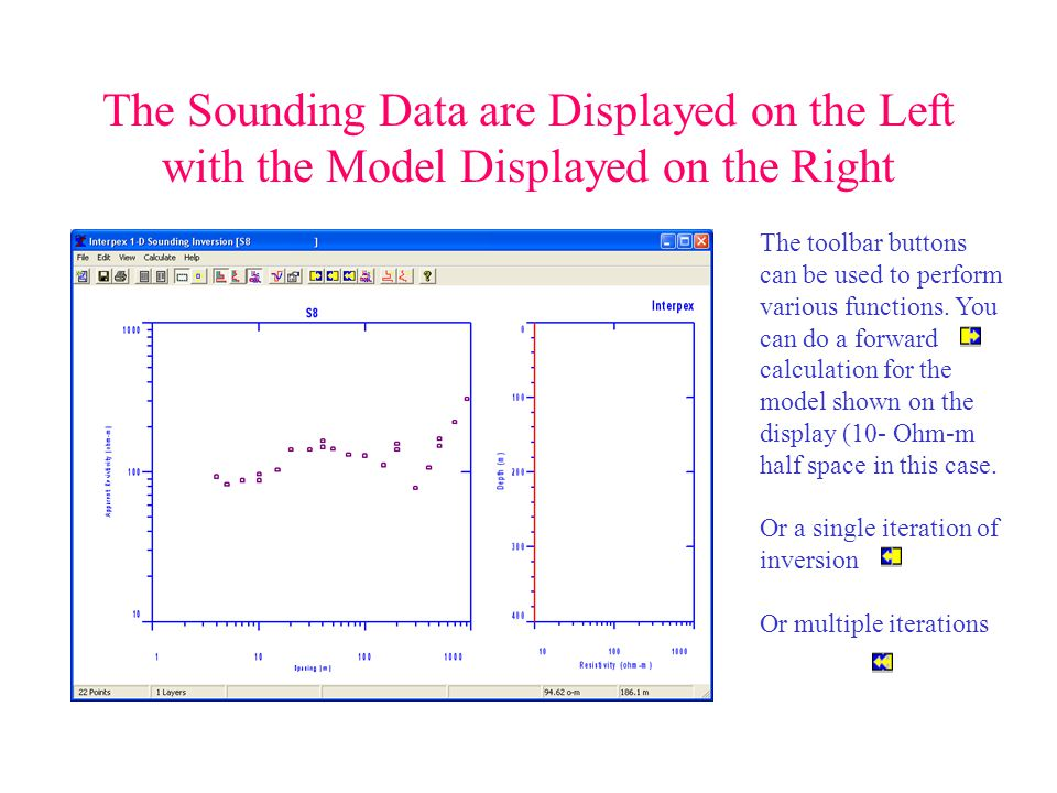 The Sounding Data are Displayed on the Left with the Model Displayed on the Right