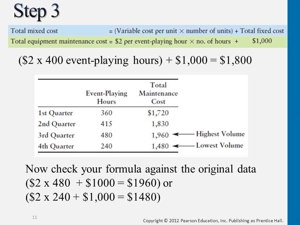 Step 3 ($2 x 400 event-playing hours) + $1,000 = $1,800