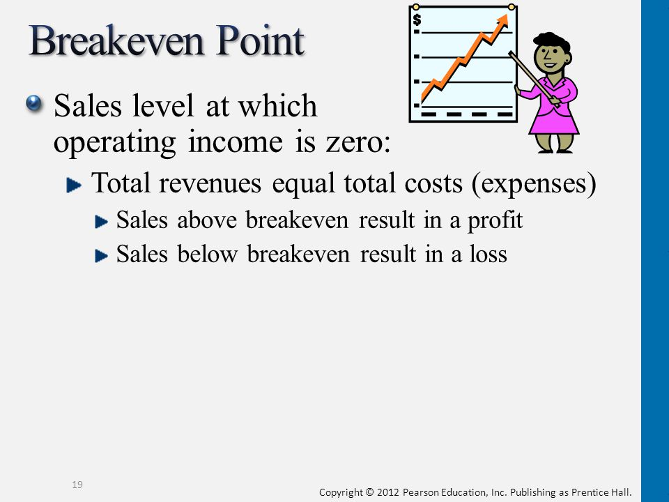 Breakeven Point Sales level at which operating income is zero: