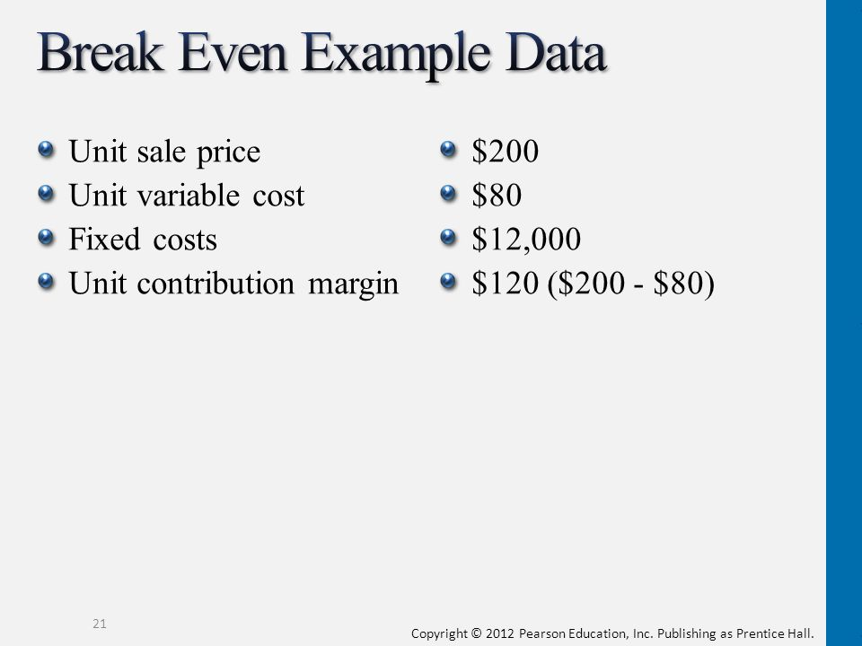 Break Even Example Data