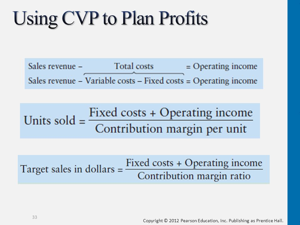 Using CVP to Plan Profits