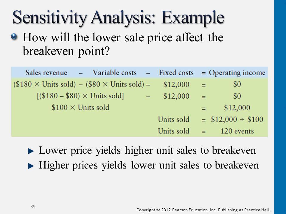 Sensitivity Analysis: Example