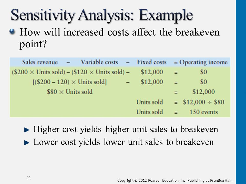 Sensitivity Analysis: Example