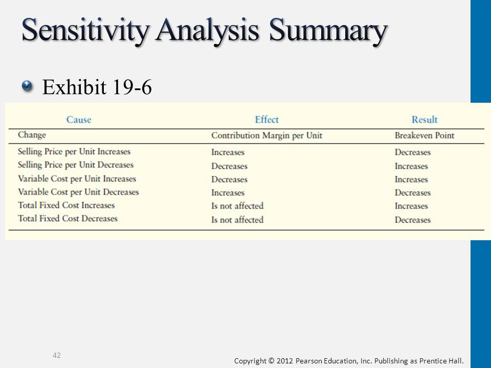 Sensitivity Analysis Summary