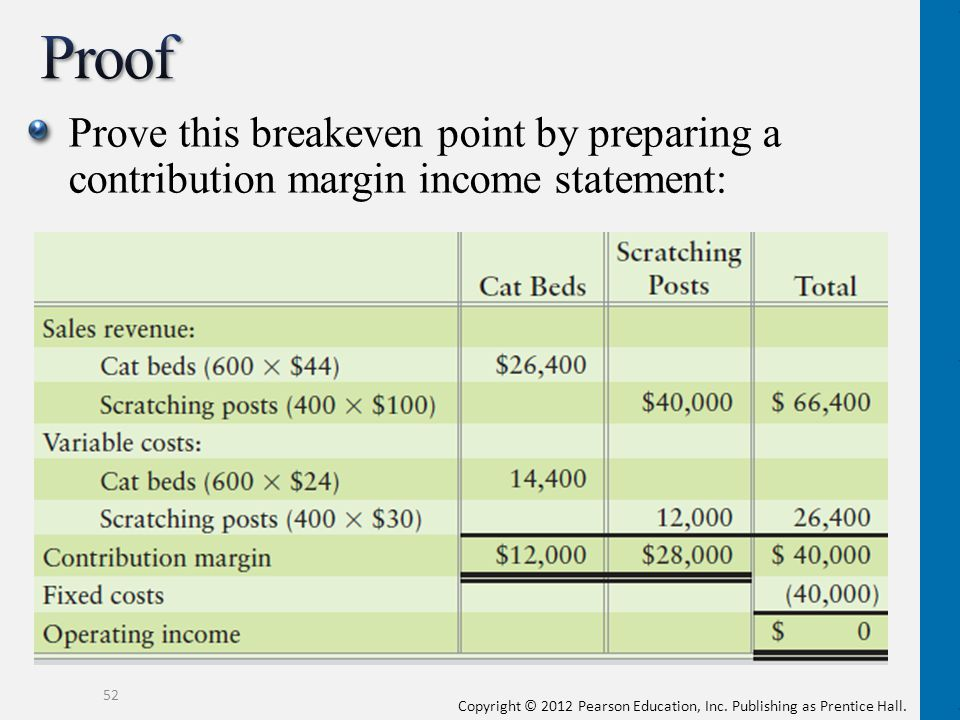 Proof Prove this breakeven point by preparing a contribution margin income statement: