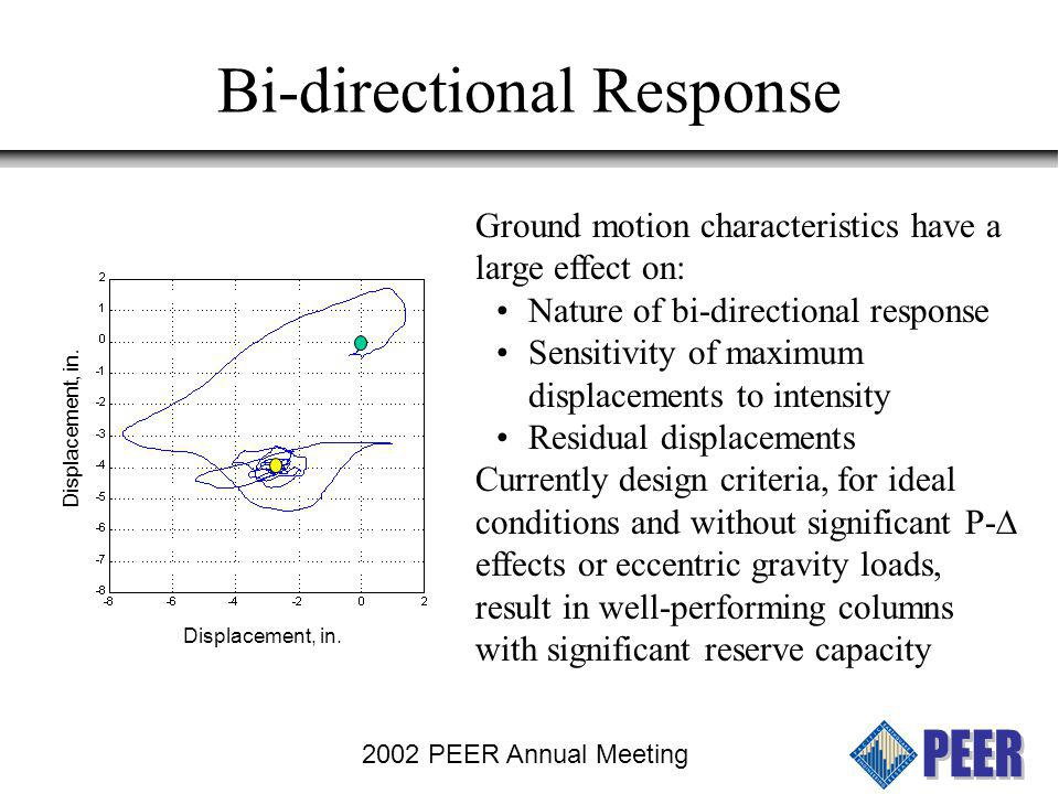 Bi-directional Response