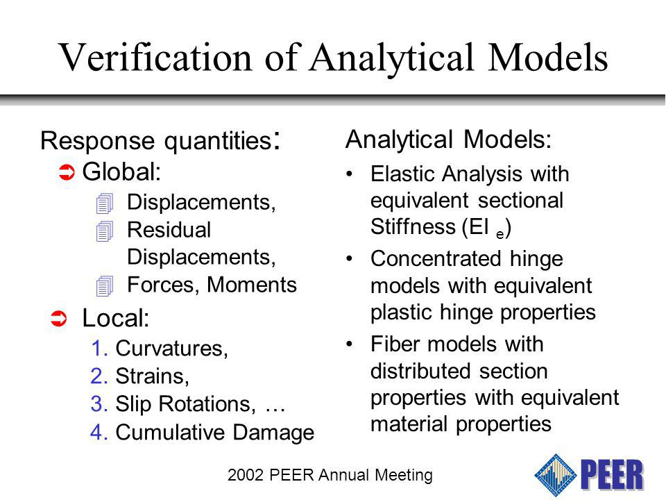 Verification of Analytical Models