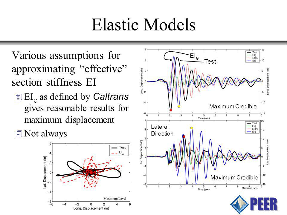 Elastic Models Various assumptions for approximating effective section stiffness EI.
