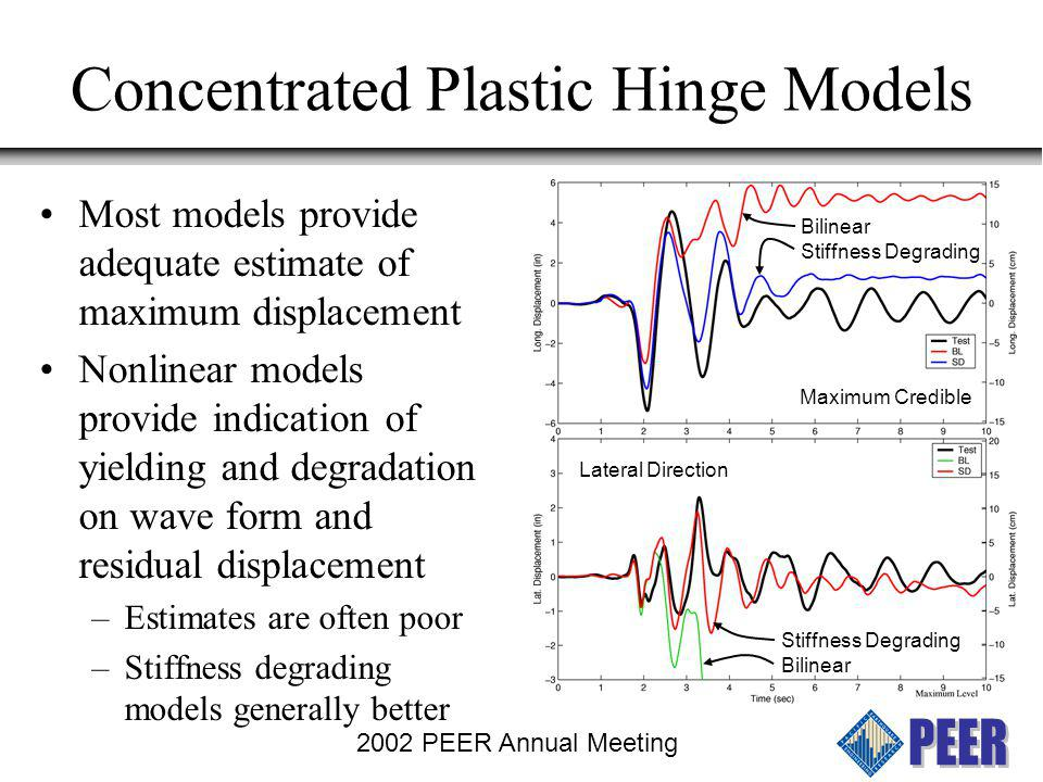Concentrated Plastic Hinge Models