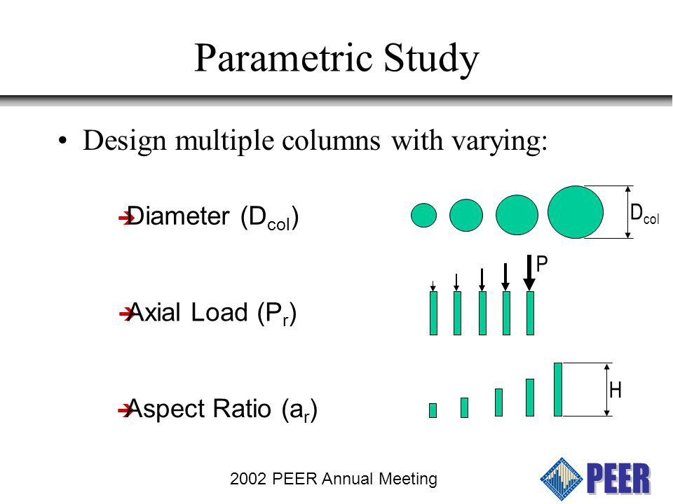 Parametric Study Design multiple columns with varying: Diameter (Dcol)