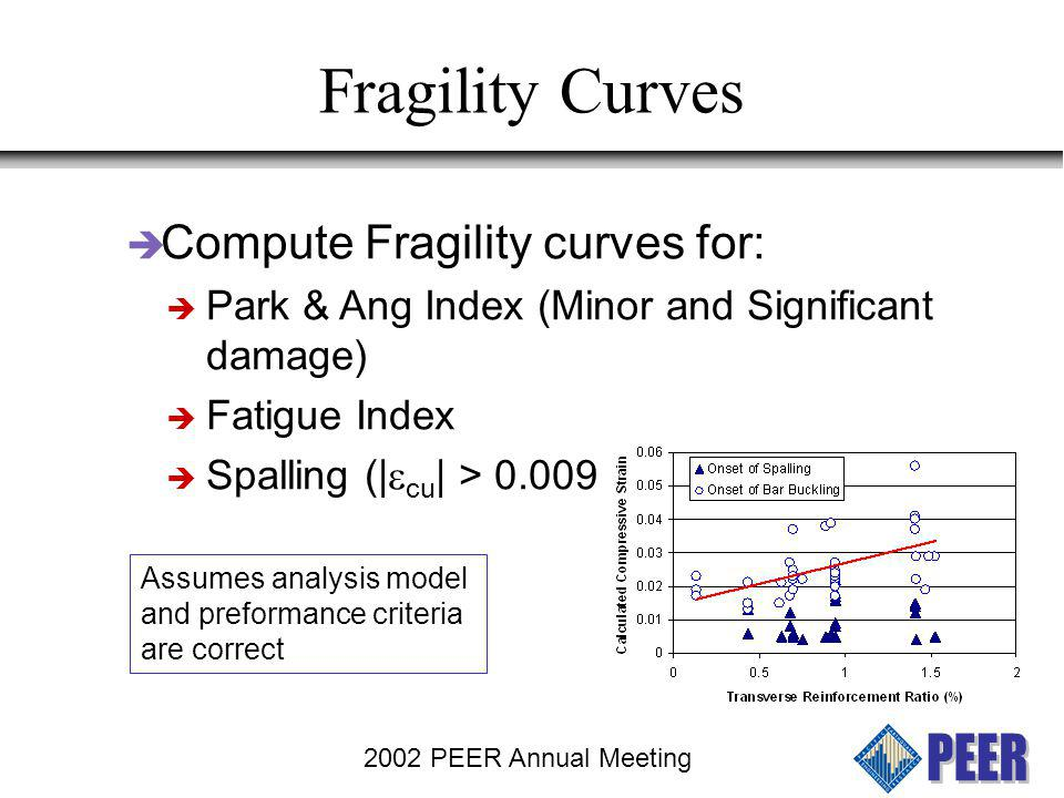 Fragility Curves Compute Fragility curves for: