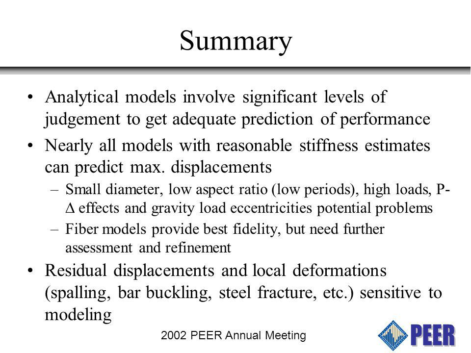 Summary Analytical models involve significant levels of judgement to get adequate prediction of performance.