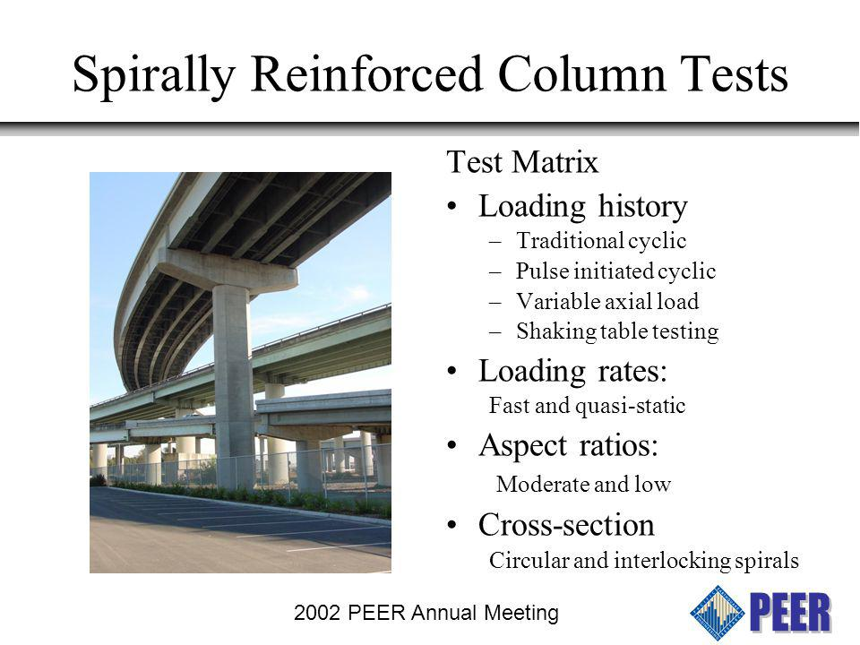 Spirally Reinforced Column Tests