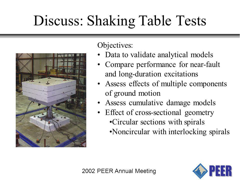Discuss: Shaking Table Tests