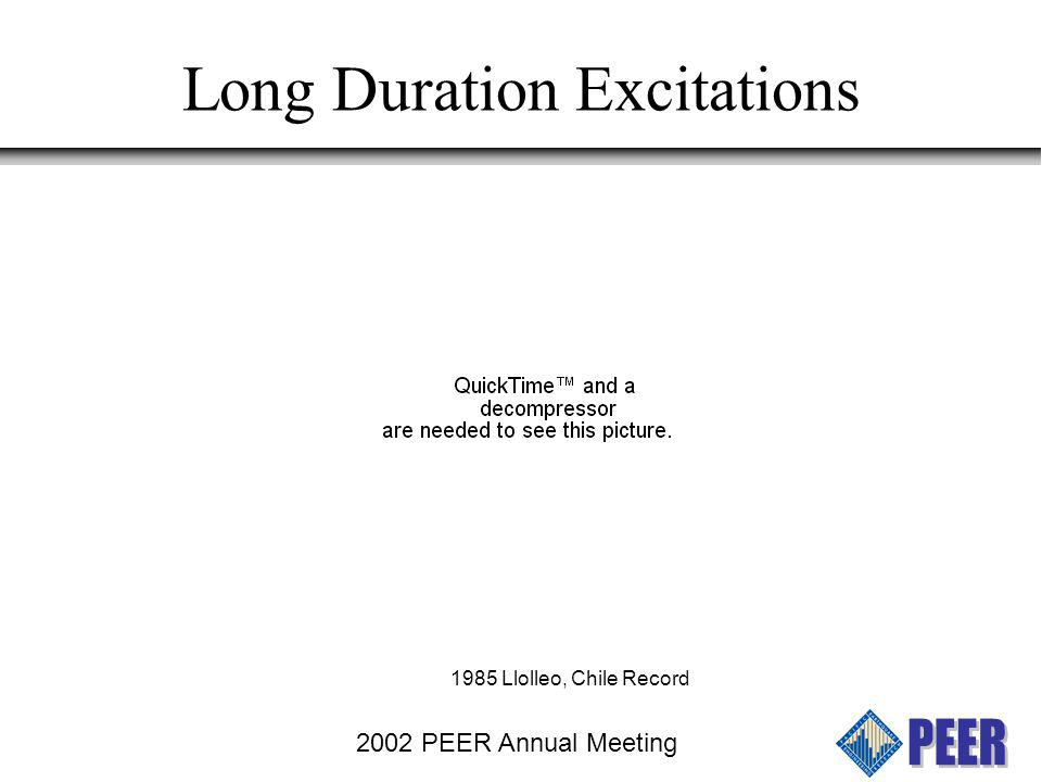 Long Duration Excitations
