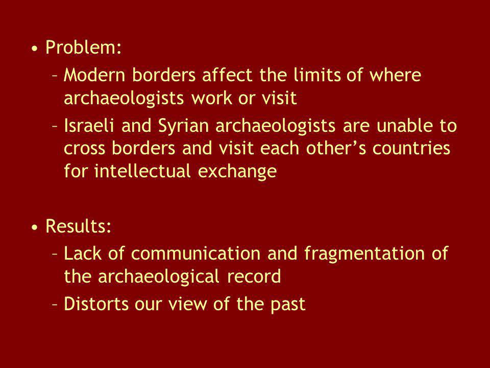 Problem: Modern borders affect the limits of where archaeologists work or visit.