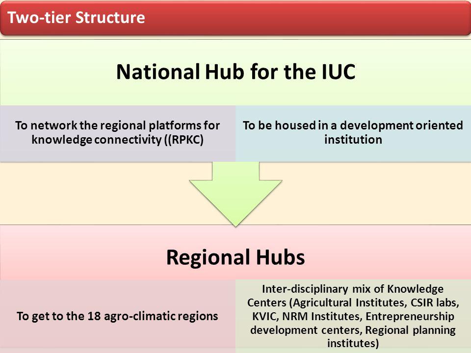 National Hub for the IUC Regional Hubs