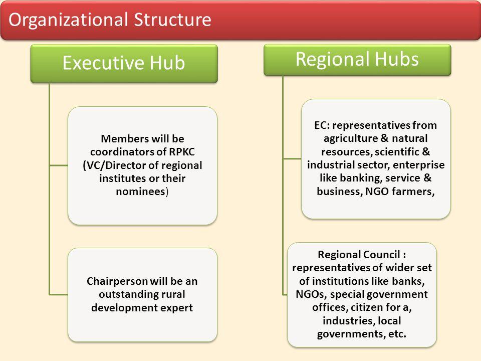 Chairperson will be an outstanding rural development expert