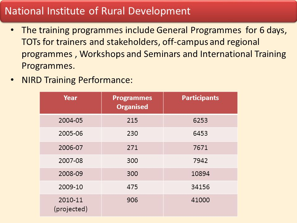 NIRD Training Performance: