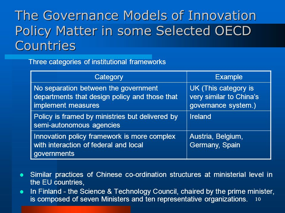The Governance Models of Innovation Policy Matter in some Selected OECD Countries