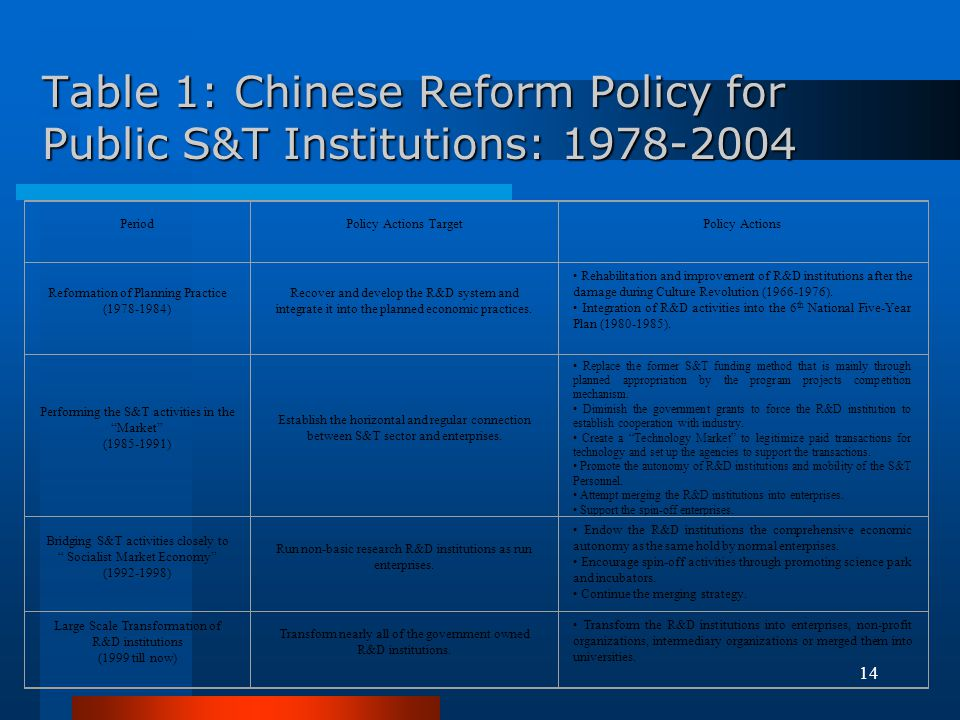 Table 1: Chinese Reform Policy for Public S&T Institutions: 1978-2004