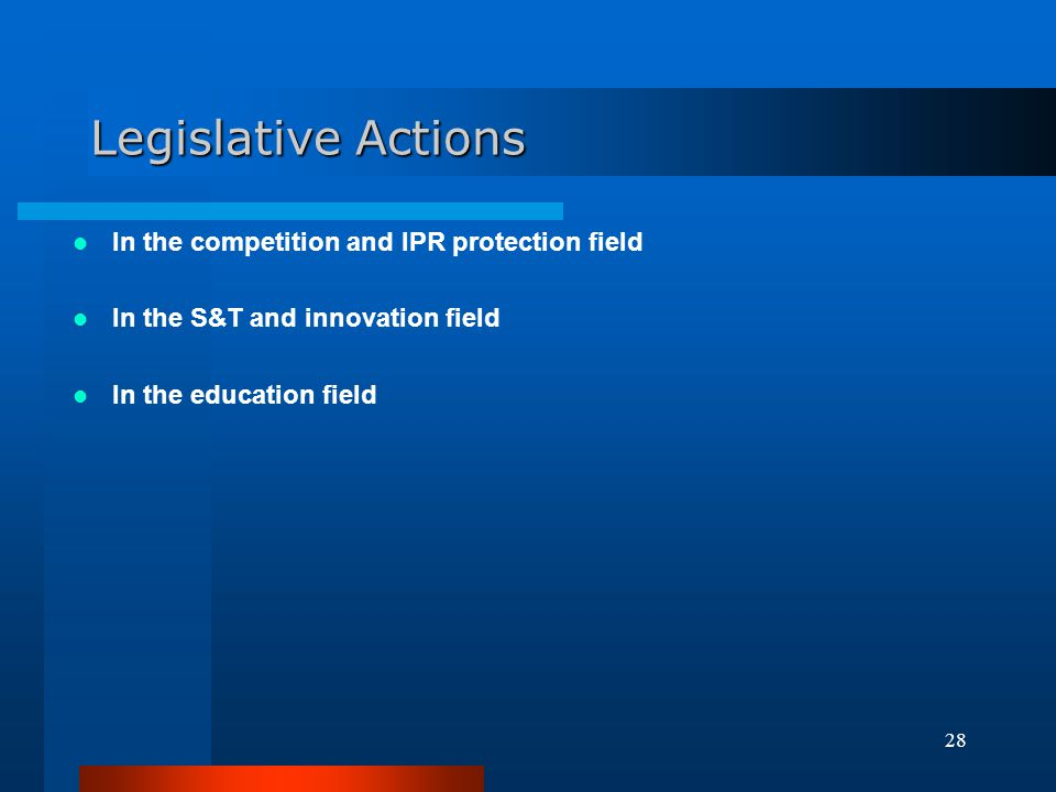 Legislative Actions In the competition and IPR protection field