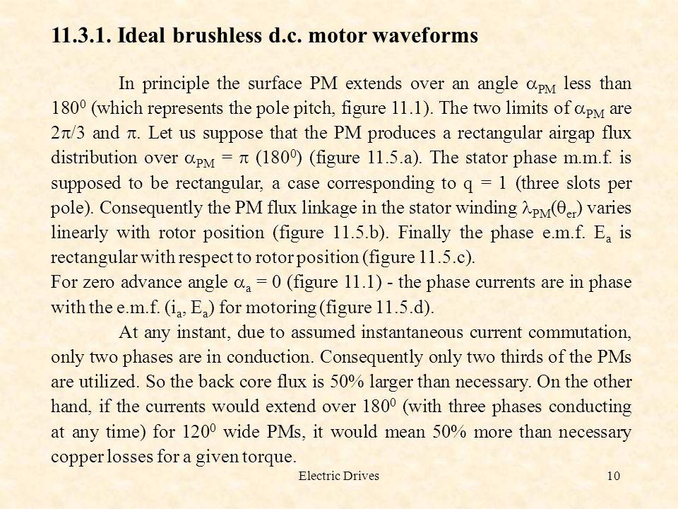 11.3.1. Ideal brushless d.c. motor waveforms