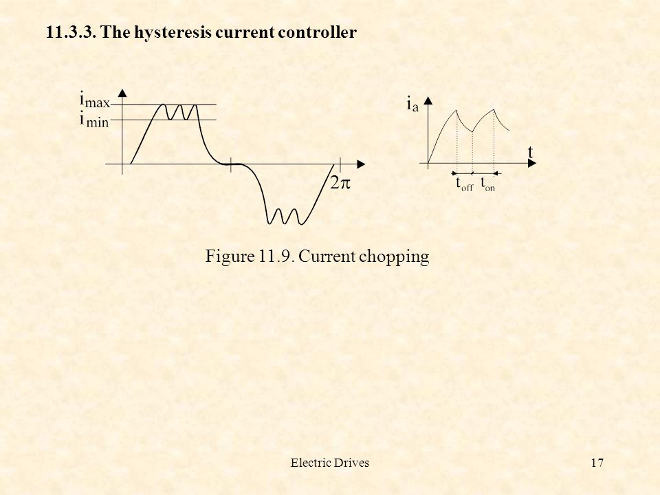 11.3.3. The hysteresis current controller