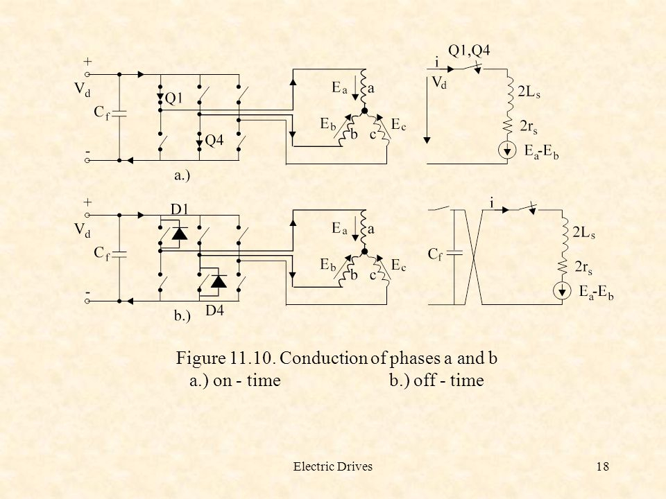 Figure 11.10. Conduction of phases a and b