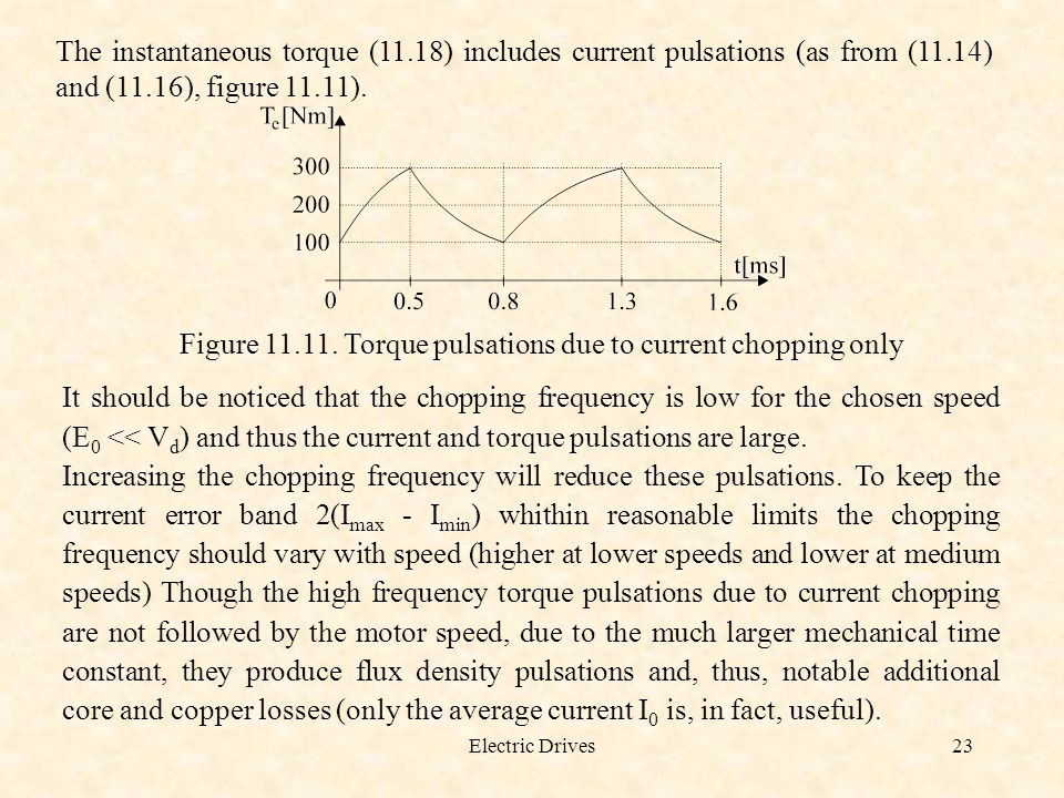 Figure 11.11. Torque pulsations due to current chopping only