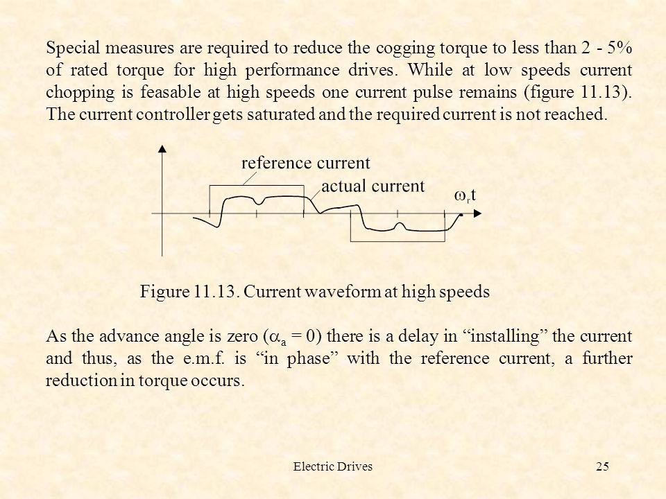 Figure 11.13. Current waveform at high speeds