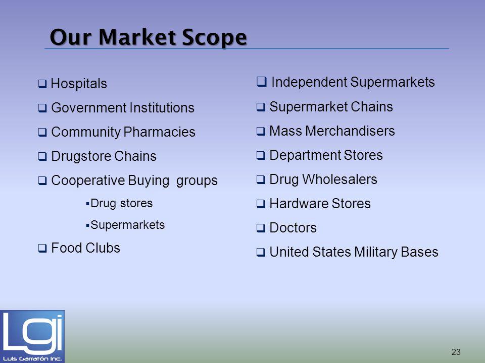 Our Market Scope Independent Supermarkets Supermarket Chains