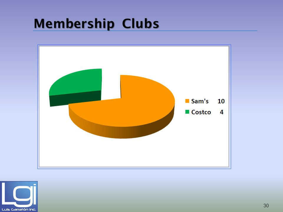 Membership Clubs