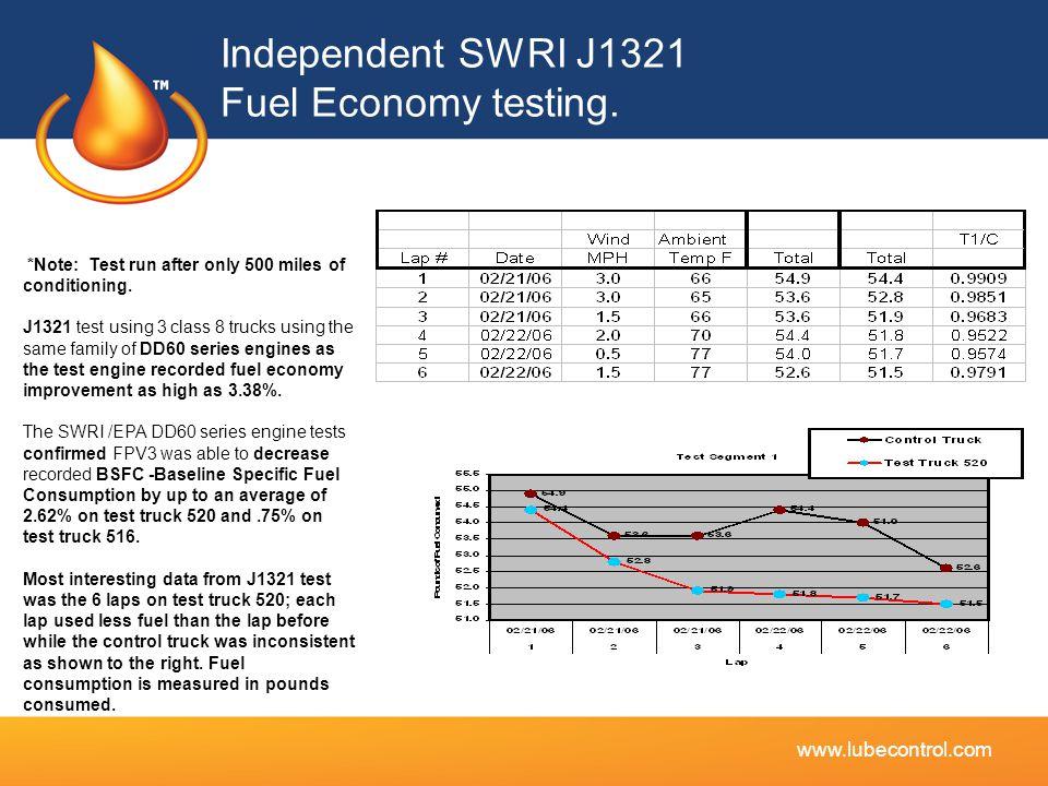 Independent SWRI J1321 Fuel Economy testing.