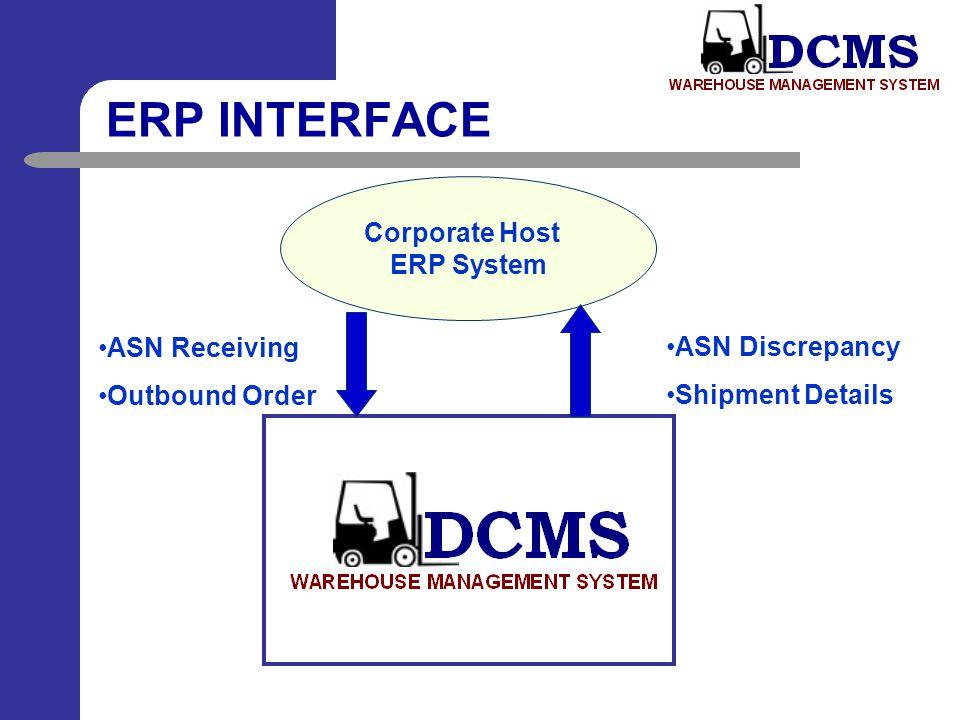 ERP INTERFACE Corporate Host ERP System ASN Receiving ASN Discrepancy