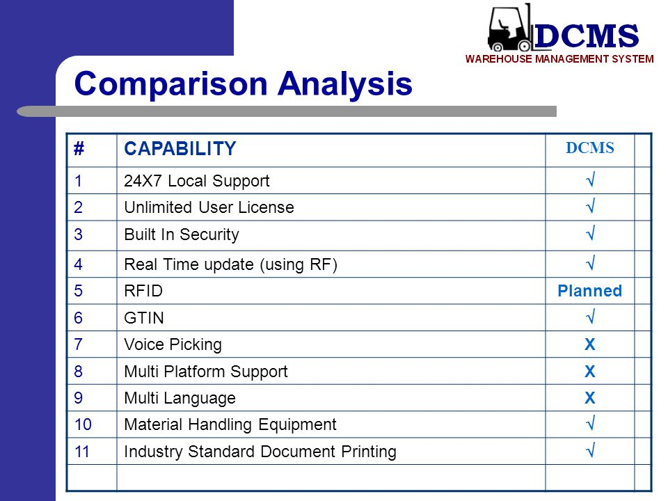 Comparison Analysis # CAPABILITY DCMS 1 24X7 Local Support  2