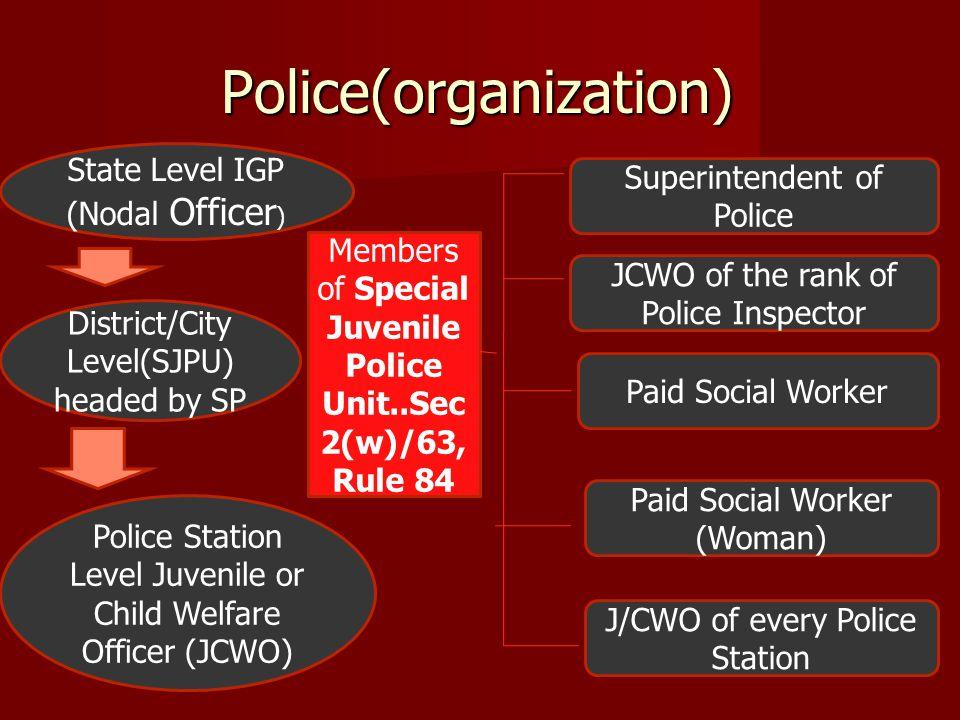 Police(organization)