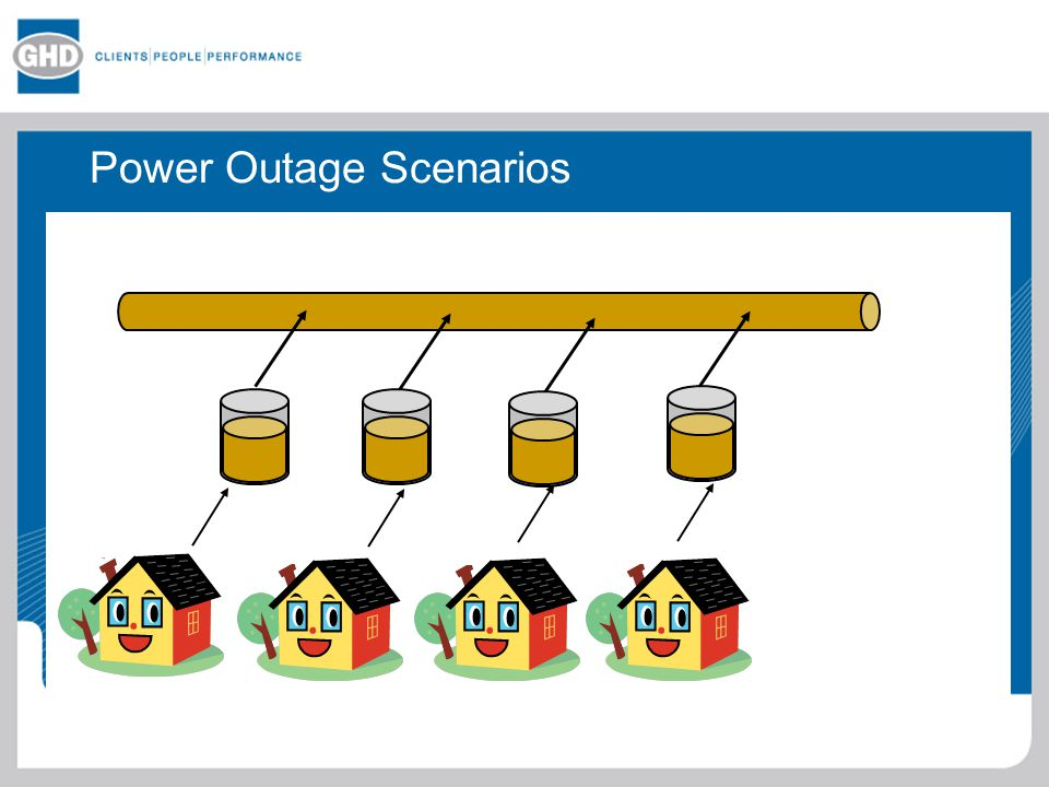 Power Outage Scenarios