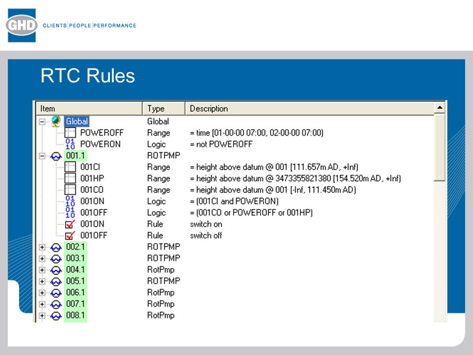 RTC Rules