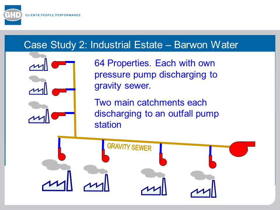 Case Study 2: Industrial Estate – Barwon Water