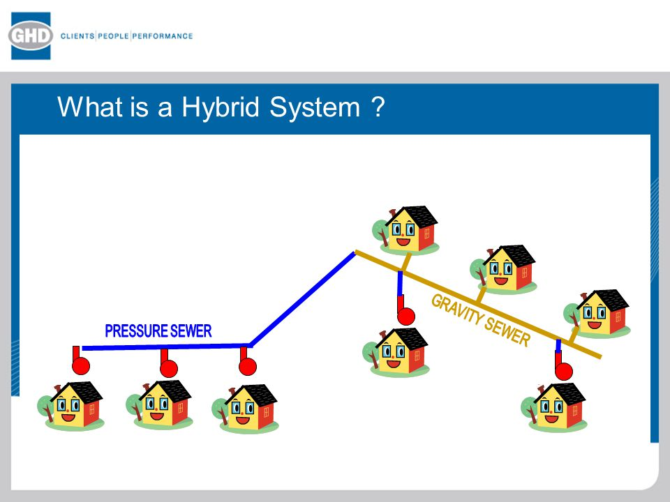 What is a Hybrid System GRAVITY SEWER PRESSURE SEWER