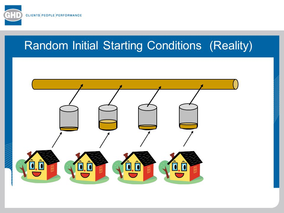 Random Initial Starting Conditions (Reality)