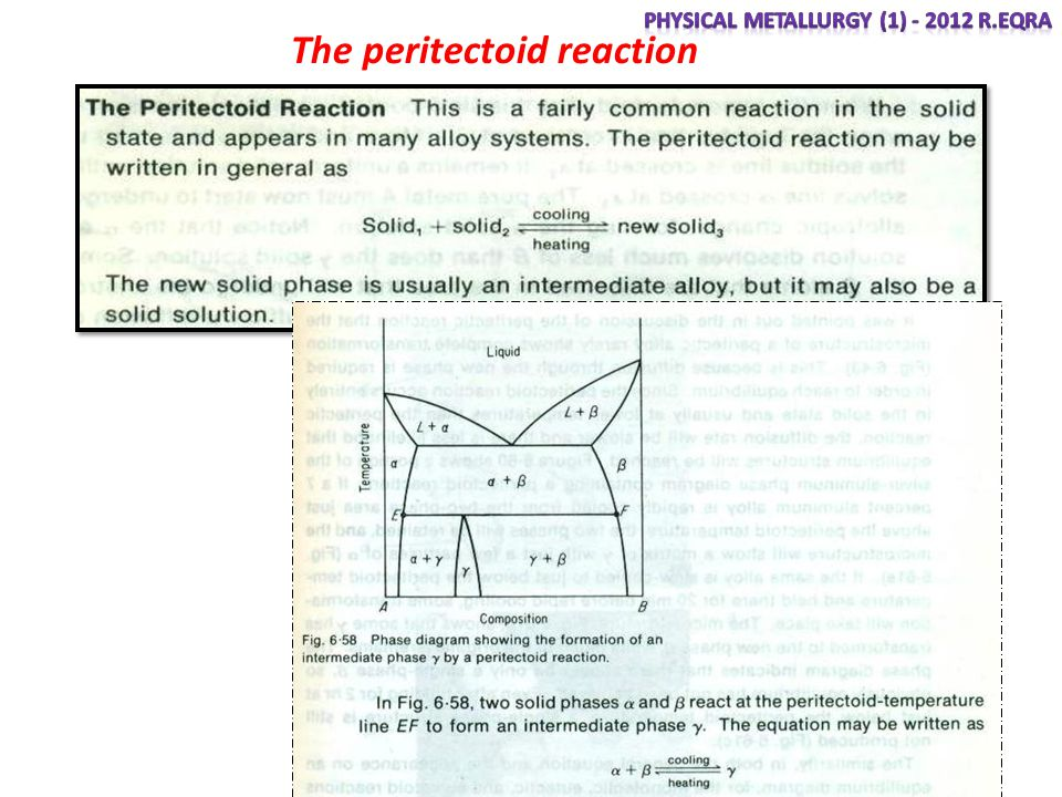 The peritectoid reaction