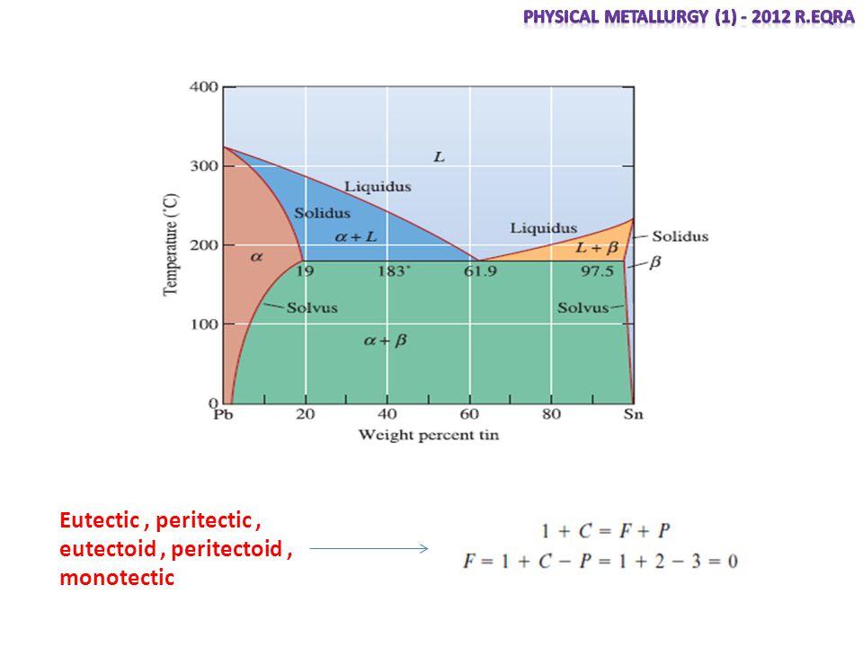 Eutectic , peritectic , eutectoid , peritectoid , monotectic