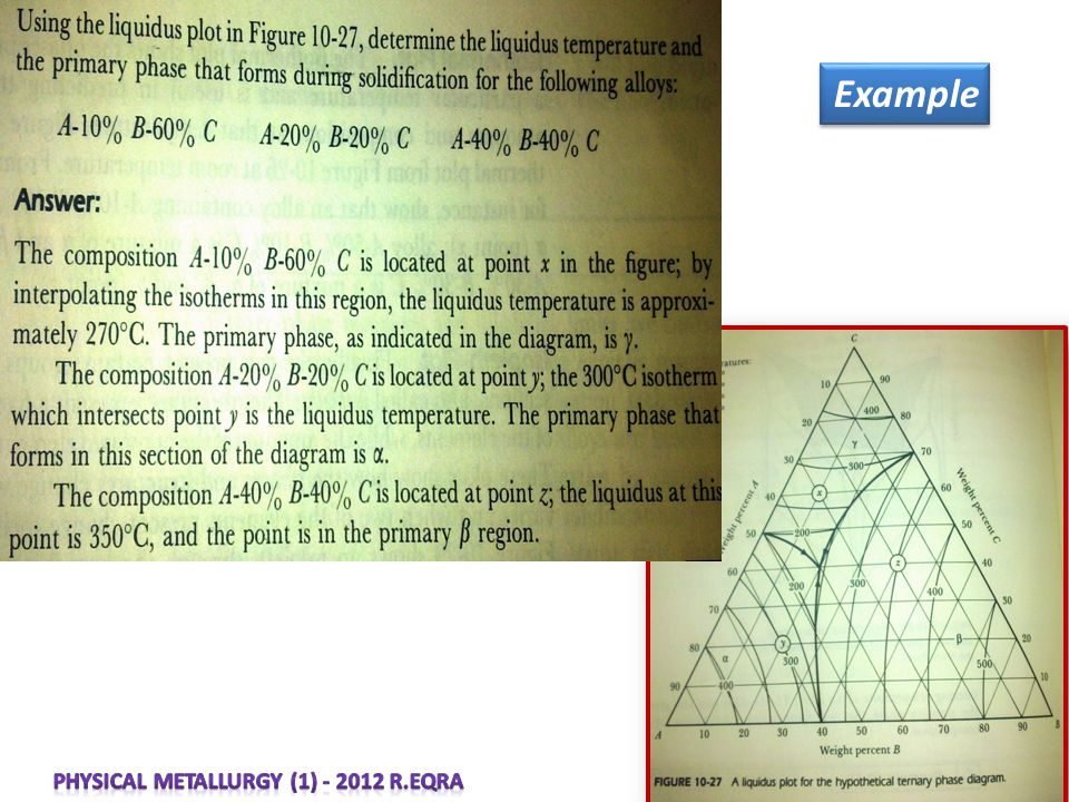 Example Physical Metallurgy (1) - 2012 R.Eqra
