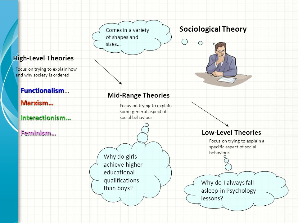 Sociological Theory High-Level Theories Functionalism…