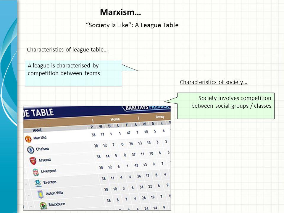 Marxism… Society Is Like : A League Table