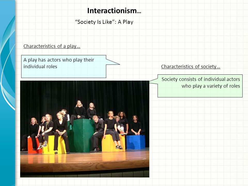Interactionism… Society Is Like : A Play Characteristics of a play…